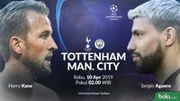 Liga Champions Tottenham Hotspur Vs Manchester City Head to Head (Bola.com/Adreanus Titus)
