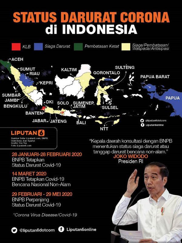 Infografis Status Darurat Corona di Indonesia. (Liputan6.com/Trieyasni)