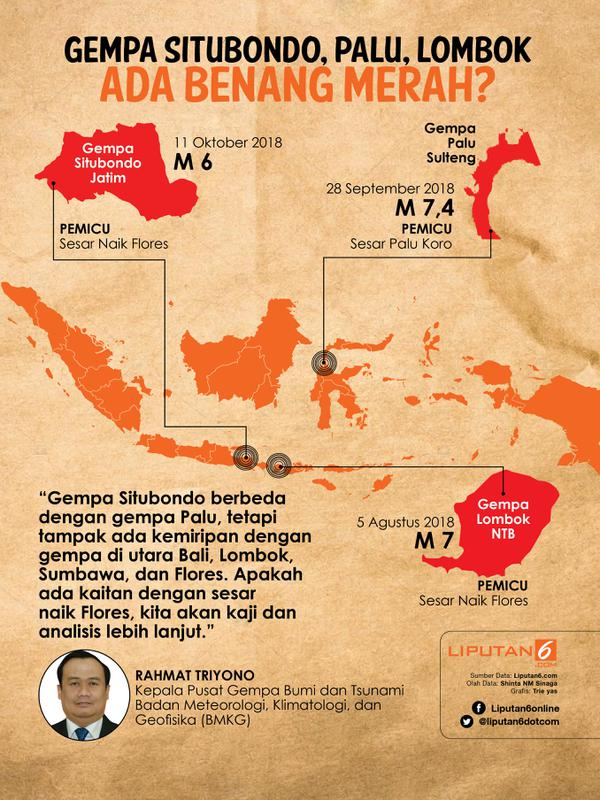 Infografis Gempa Situbondo, Palu, Lombok (Liputan6.com/Triyasni)