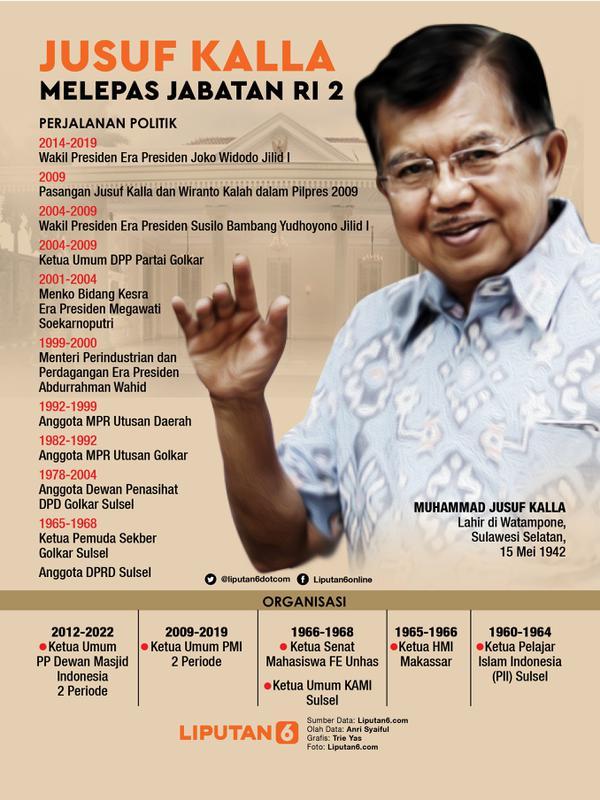 Banner Infografis Jusuf Kalla Melepas Jabatan RI 2. (Liputan6.com/Abdillah)