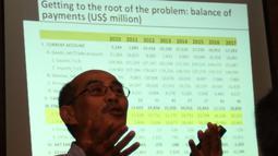 Pengamat ekonomi Faisal Basri saat memaparkan tentang Holding BUMN Migas di Jakarta Selatan, Jumat (16/3). Menurutnya, saat ini Indonesia menghadapi defisit perdagangan di tiga sektor (tripple deficit). (Liputan6.com/Angga Yuniar)