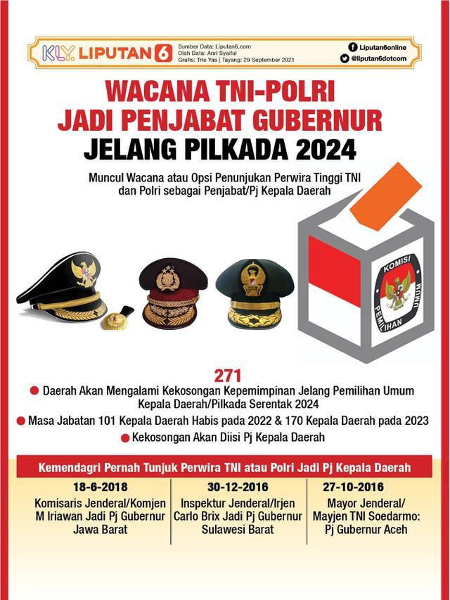 Infografis Wacana TNI-Polri Jadi Penjabat Gubernur Jelang Pilkada 2024. (Liputan6.com/Trieyasni)
