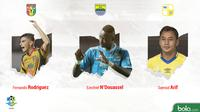Persaingan Top Scorer Liga 1 : Fernando Rodriguez, Ezechiel N'Douassel, dan Samsul Arif (Bola.com/Adreanus Titus)