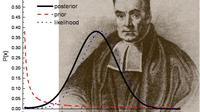 Thomas Bayes, Pencetus Teorema Bayes (Sciencenet)
