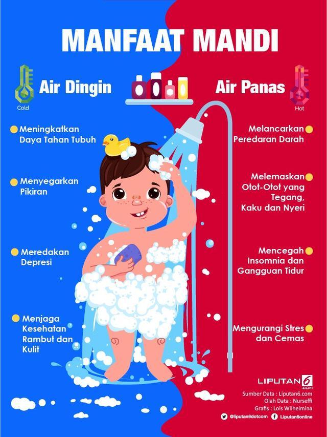Sederet Manfaat Mandi Pakai Air Dingin Salah Satunya Bantu Lebih Fokus Health Liputan6 Com