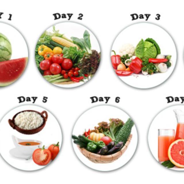 Coba Diet Ini Dalam 7 Hari Berat Turun Hingga 8 Kilogram Health