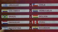 Peserta kualifikasi Piala Dunia 2022 dari zona Amerika Selatan. (AFP/Norberto Duarte)