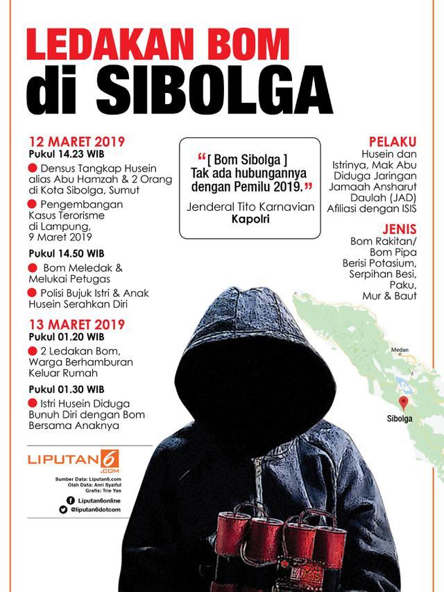 Infografis Ledakan Bom di Sibolga