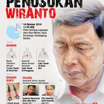 Infografis Penusukan Wiranto (Liputan6.com/Abdillah)