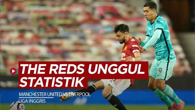 Berita video data dan fakta menarik jelang big match Liga Inggris, Manchester United Vs Liverpool