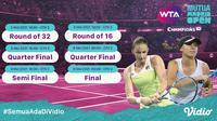 Live Streaming WTA 1000 MUTUA Madrid Open. (Sumber : dok. vidio.com)