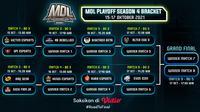 Jadwal dan Live Streaming Babak Play Off MDL Season 4 di Vidio Pekan Ini. (Sumber : dok. vidio.com)