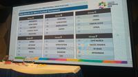 Timnas Indonesia U-23 akan bertemu empat tim di Grup A Asian Games 2018. (istimewa)