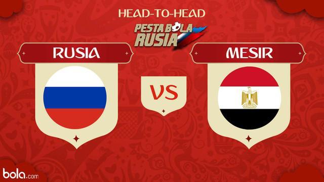 Berita video head-to-head Piala Dunia Rusia 2018: Rusia vs Mesir.