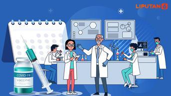 Infografis Vaksin Merah Putih Covid-19 Karya Anak Bangsa dan Timeline Pembuatan
