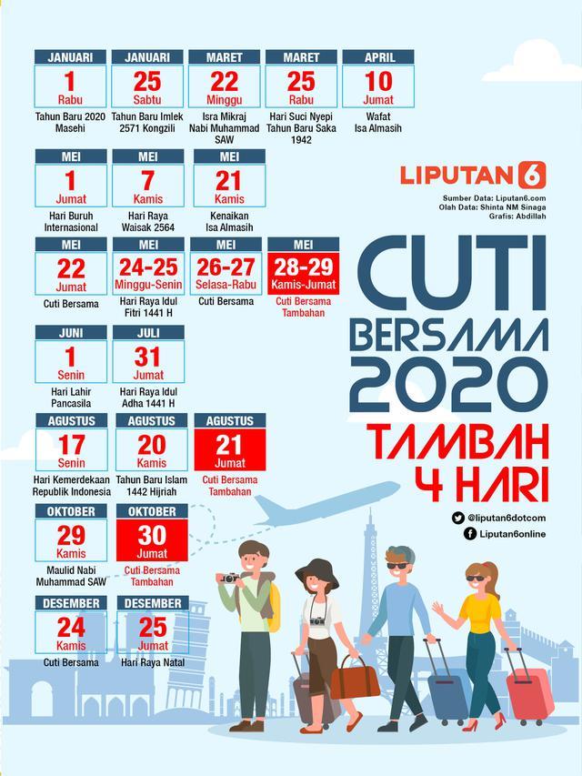 Menko PMK: Revisi Cuti Bersama 2020 Sesuai Arahan Presiden
