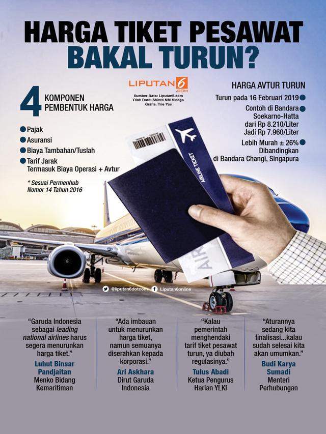 Headline Pemerintah Ultimatum Maskapai Turunkan Tarif Tiket Pesawat Bagaimana Faktanya Bisnis Liputan6 Com