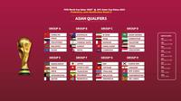 Kualifikasi Piala Dunia 2022 zona Asia. (Bola.com/Dok. AFC)
