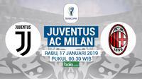 Supercoppa Italia Juventus Vs AC Milan (Bola.com/Adreanus Titus)