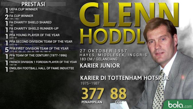 Legenda_Tottenham Hotspur_Glenn Hoddle (Bola.com/Adreanus Titus)