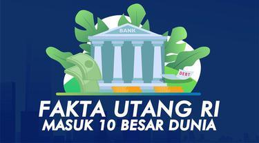 Bank Dunia baru-baru ini menerbitkan laporan Statistik Uang Internasional. Tercatat Indonesia masuk dalam daftar 10 teratas negara dengan utang terbesar dalam kategori negara-negara berpendapatan kecil.
