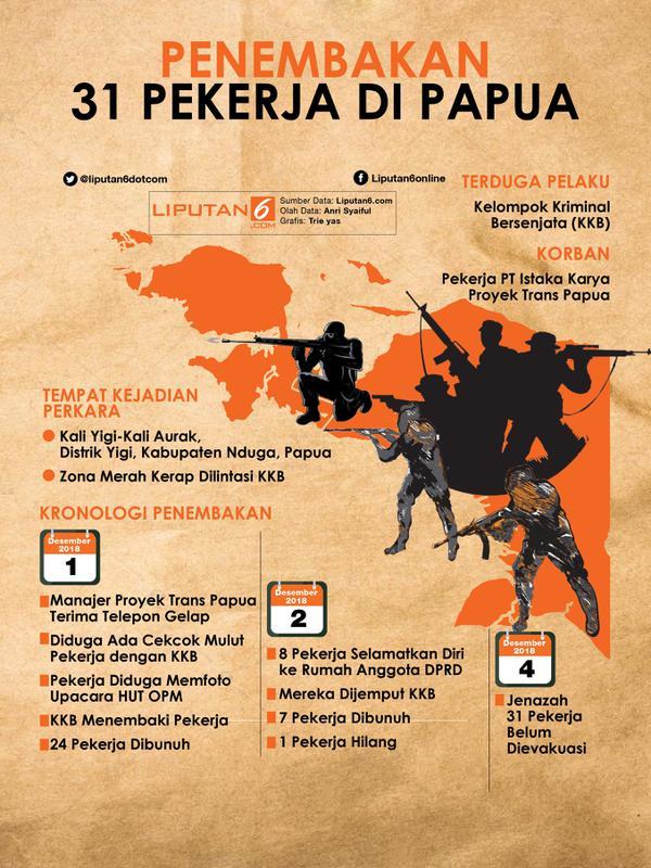 Infografis Penembakan 31 Pekerja di Papua. (Liputan6.com/Triyasni)#source%3Dgooglier%2Ecom#https%3A%2F%2Fgooglier%2Ecom%2Fpage%2F%2F10000