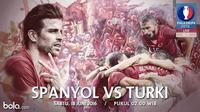 Eropa 2016 Spanyol Vs Turki (Bola.com/Adreanus Titus)