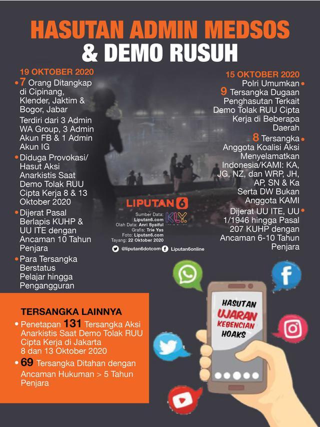 Infografis Hasutan Admin Medsos dan Demo Rusuh. (Liputan6.com/Trieyasni)