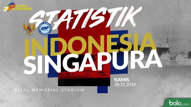 Berita video statistik Sepak Bola SEA Games 2019, Indonesia vs Singapura, Kamis (28/11/2019) di Stadion Rizal Memorial yang berakhir dengan skor 2-0.