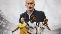 Tottenham Hotspur - Harry Kane dan Jose Mourinho (Bola.com/Adreanus Titus)