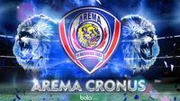 Profil Arema Cronus (Bola.com/Samsul Hadi)