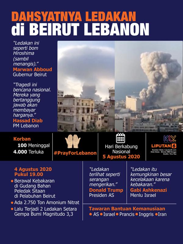 Infografis Dahsyatnya Ledakan di Beirut Lebanon (Liputan6.com/Triyasni)