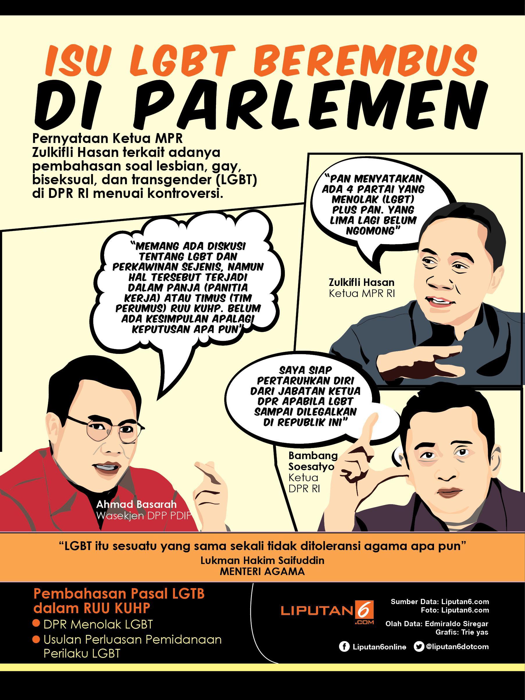 Infografis Isu LGBT Berhembus di Parlemen