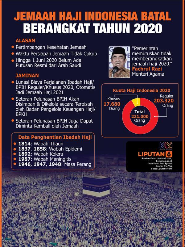 HEADLINE: Ibadah Haji 2020 Ditiadakan, Bagaimana Nasib Calon Jemaah?