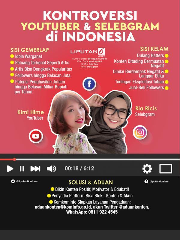 Infografis Kontroversi YouTuber dan Selebgram di Indonesia. (Liputan6.com/Triyasni)