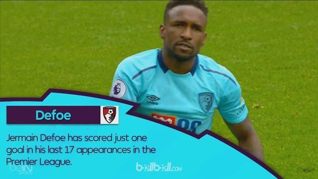 Berita video preview Premier League 2017-2018 jelang laga Bournemouth melawan Brighton & Holve Albion pada Jumat (15/9/2017).