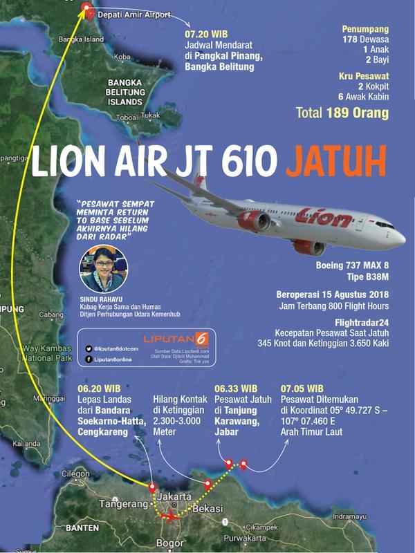 Infografis Pesawat Lion Air JT 610 Jatuh (Liputan6.com/Tri Yasni)