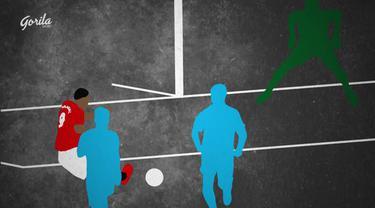 Berita video Manchester United mengalahkan Manchester City pada 8 Maret 2020 di Premier League. di mana Ole Gunnar Solskjaer menaklukkan Pep Guardiola untuk ketiga kalinya. Gorila Sport memilih The Red Devils sebagai team of the week.
