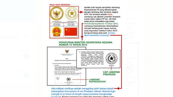 klaim lambang Kepresidenan telah diganti dengan bintang komunis
