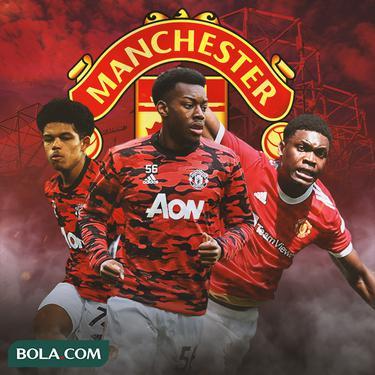 Manchester United - Shola Shoretire, Anthony Elanga, Teden Mengi
