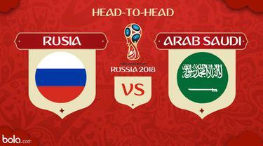 Berita video jelang laga Grup A Piala Dunia Rusia 2018 antara Rusia vs Arab Saudi menjadi video yang diminati selama 2018 kemarin.