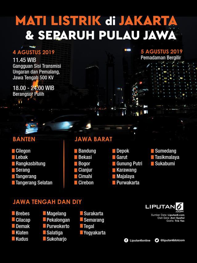 Infografis Mati Listrik di Jakarta dan Separuh Pulau Jawa