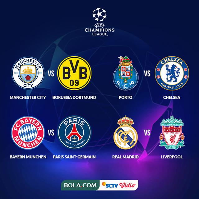 Perempat Final Liga Champions 2020/2021