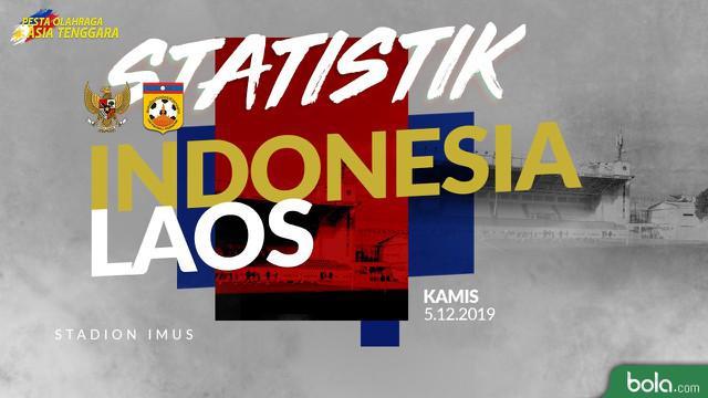 Berita video statistik Indonesia vs Laos pada matchday ke-5 sepak bola putra SEA Games 2019, Kamis (5/12/2019) di Stadion Imus.
