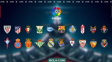 La Liga - Klasemen