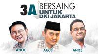 Infografis Profil Calon Gubernur Pilkada DKI Jakarta 2017 (Liputan6.com/Abdillah)