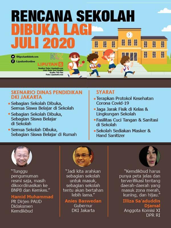 Headline Wacana Sekolah Kembali Dibuka Juli 2020 Apa Strategi Kemendikbud News Liputan6 Com