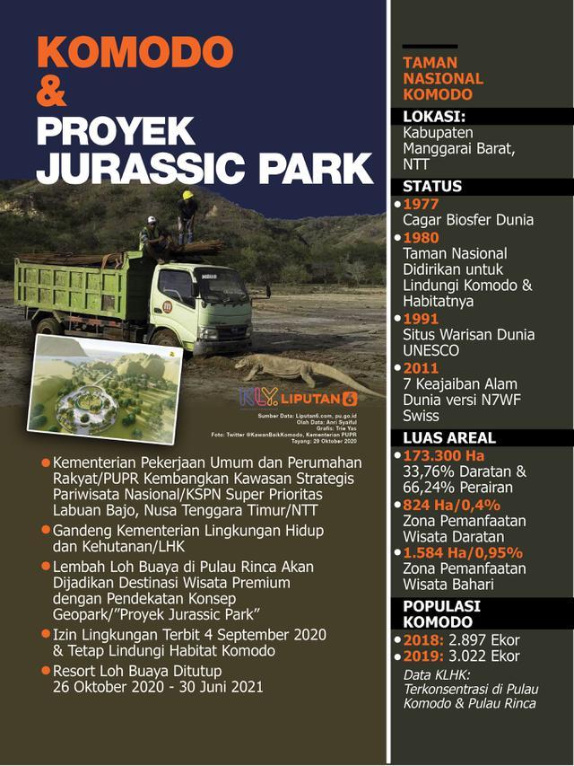 Infografis Komodo dan Proyek Jurassic Park. (Liputan6.com/Trieyasni)