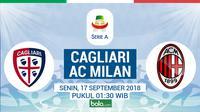 Serie A Cagliari Vs AC Milan (Bola.com/Adreanus Titus)