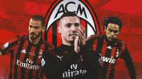 AC Milan - Leonardo Bonucci, Mattia Caldara, Filippo Inzaghi (Bola.com/Adreanus Titus)